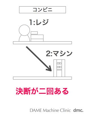 02 コンビニコーヒーマシン 15